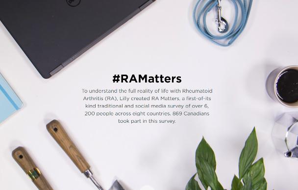 Survey: Realities of people living with rheumatoid arthritis (RA)