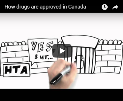 How Drugs are Approved in Canada (Video)