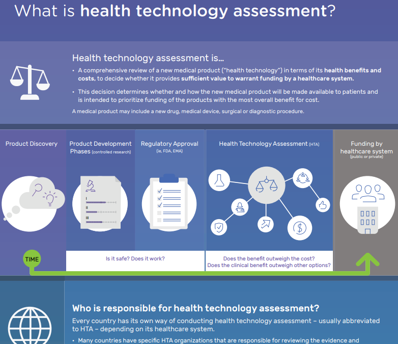 Patient Input to Infographic on Health Technology Assessment